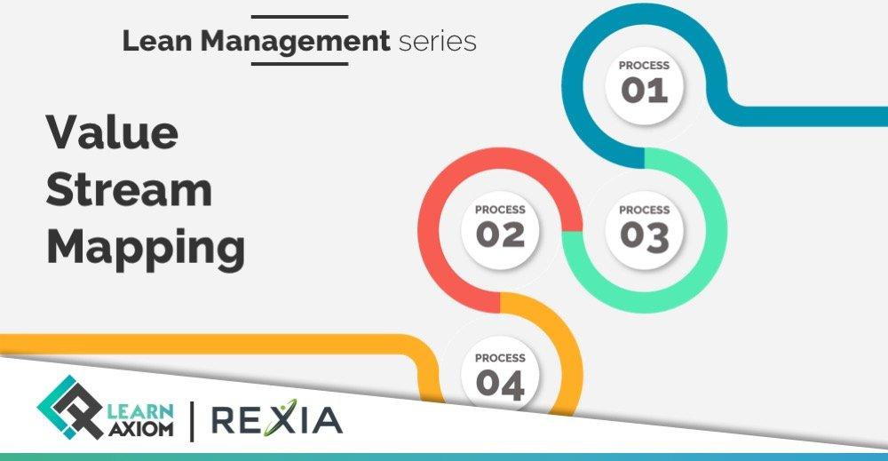 Formation pratique entreprise sur comment bien comprendre et déployer votre Value Stream Mapping (VSM) en entreprise